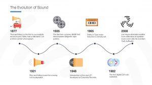 NewAudio Evolution of Sound